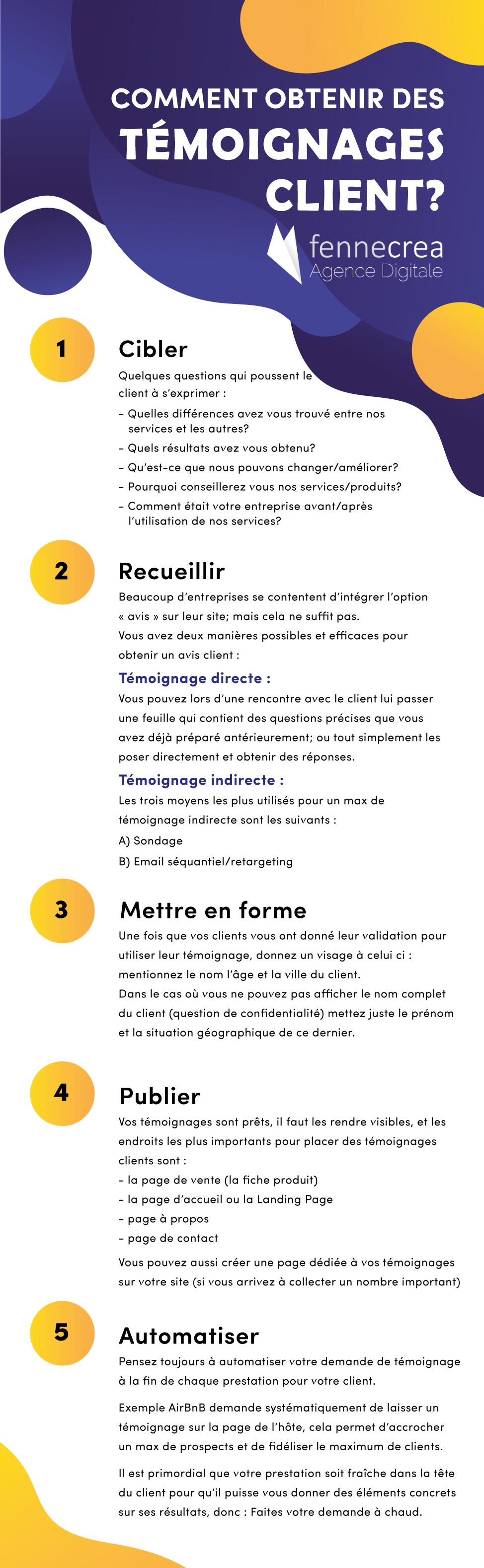 infographie comment obtenir des témoignages clients